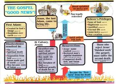 Search for Truth - The Gospel