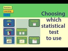 Choosing which statistical test to use