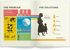 World Vision infographic design