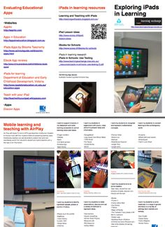 PDF of ideas for suing ipads in the classroom