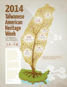 Taiwanese American Heritage Week 2014 Poster