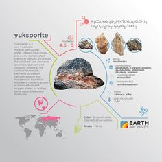 Yuksporite was first reported in 1922 from nepheline syenite occurrences in the Kola Peninsula Russia and named by Alexander Fersman for the locality near Mount Yukspor. #science #nature #geology #minerals #rocks #infographic #earth #yuksporite #russia