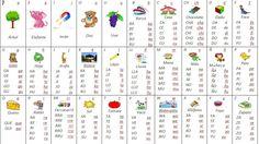 Silabario del método Minjares - http://materialeducativo.org/silabario-del-metodo-minjares/