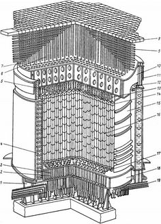 Rbmk 1000 diagram the rbmk 1000 is a soviet designed and built rbmk google search ccuart Image collections