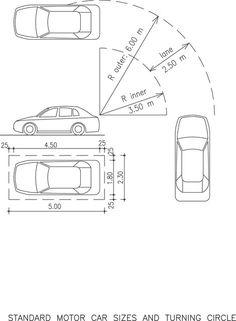 Vehicle Turning Radius for Driveway Calculations; 50 wide is a good estimate Parking Plan, Parking Building, Car Parking, Design Garage, House Design, Architecture Details, Landscape Architecture, Architect Data, Circle Driveway
