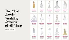 Ever wanted a quick and easy way to find out what your favorite stars wore at their weddings?Vashi, a wedding jewelry company, has solved your dilemma by creating a stunning chart of 100 iconic wedding dresses, painstakingly hand drawn by artist Pauline Dujancourt. The dresses span decades, across all styles and celebrities, from the classic glamour of Hollywood starlets like Audrey Hepburn and Natalie Wood to the edgy, modern style of Kaley Cuoco and Anne Hathaway. The chart also i...