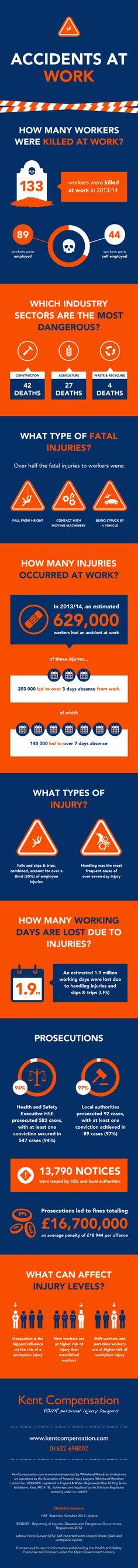 injury claims - http://www.girlingspersonalinjury.co.uk/