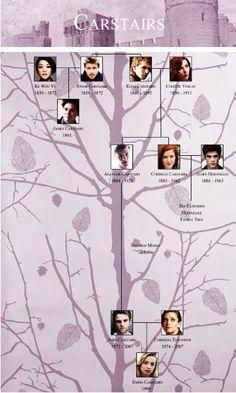 Carstairs family tree