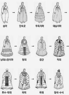 Korean Traditional Dress, Traditional Fashion, Traditional Dresses, Traditional Art, Korean Hanbok, Korean Dress, Korean Outfits, Korean Design, Korean Art