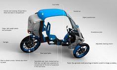 Velocity concept by John Bukasa, B'Twin winner