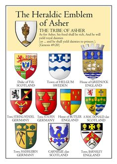 Heraldic Emblems of the Tribe of Asher