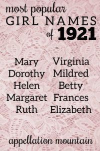 The most popular picks from 1921. #girlnames #babynames #namingbaby #appellationmountain Popular Girl Names, Vintage Baby Names, Name Covers, Moving To Miami, Beatles Songs, Taylor Swift Songs, Flower Names, Place Names, Character Names