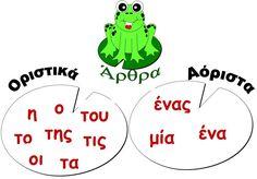 ΕΛΛΗΝΙΚΩΝ - Πρώτο Κουδούνι Learn Greek, Greek Alphabet, Greek Language, School Lessons, English Words, Book Activities, Special Education, Kids Learning, Grammar