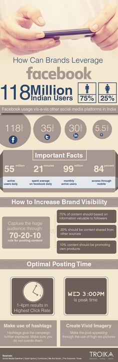 How can #brands leverage #Facebook?