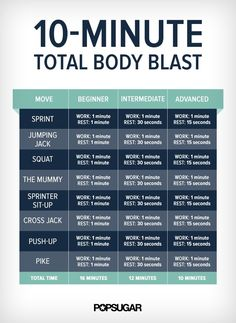 Torch fat and burn calories fast with this HIIT workout straight from the trainer of the Indianapolis Colts cheerleaders.