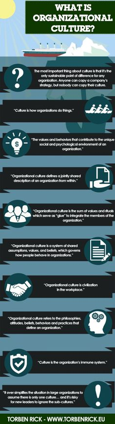 What is organizational culture? It's like an iceberg, with most of its weight and bulk below the surface.