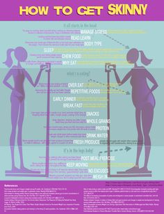 How to get skinny for your body type! Healthy lifestyle & exercise tips.