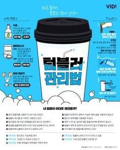 Korean Words Learning, Korean Language Learning, Information Design, Information Graphics, Pamplet Design, Milk Shop, Learn Korean, Sustainable Development, Graphic Design Posters
