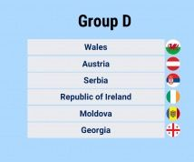 World Cup 2018 Uefa Qualifying Group D