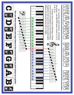 Read about the history of different music genres, and learn to read music on the piano and guitar too! Beginner Piano Music, Piano Music Easy, Piano Music Notes, Piano Songs, Piano Sheet Music, Music Lessons For Kids, Music For Kids, Piano Lessons, Noten Pdf