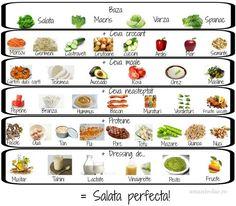 Salata Perfecta