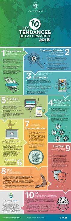 Infographie Les 10 tendances de la formation dans la relation client