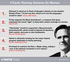 Romney on women. I'll say it again...any woman who would vote for someone like this should be ashamed.
