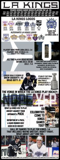 LA Kings Infographic