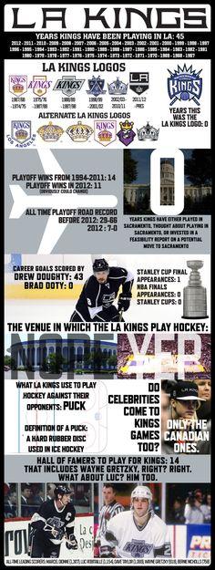 So funny!! LA Kings Infographic - Los Angeles Kings | News