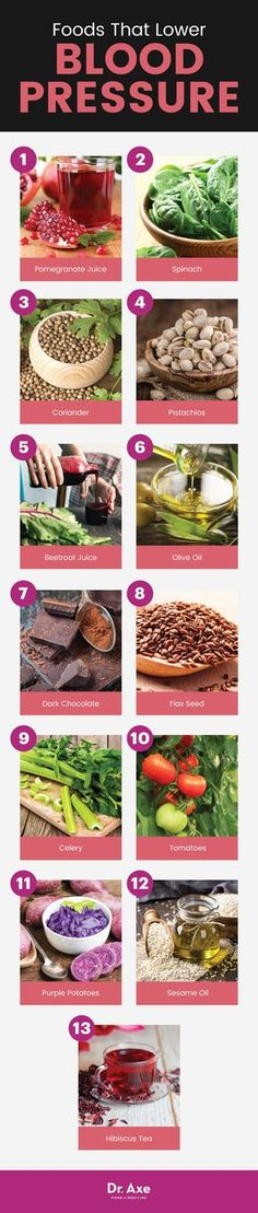 Foods that lower blood pressure - Dr. Axe http://www.draxe.com #health #natural #holistic