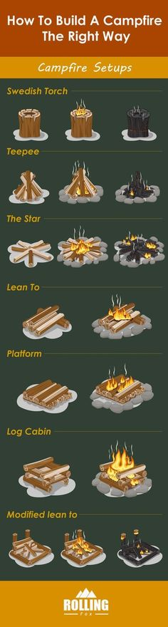 Different type of campfires