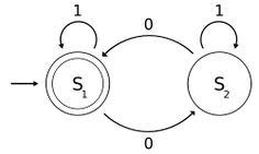 Informática Educativa  Carlosfmur@gmail.com: Automata theory