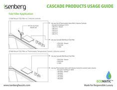 Isenberg Bath Corporation - Isenberg Cascade Tub Filler Usage Guide - Page 2 - Created with Publitas.com Tub Faucet, Shower Set, Guide, Bath, Bathing, Bathroom, Bathtub, Bath Tub, Bathrooms