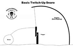 How to make basic traps and snares. I'll be like Gale and stuff after I'm done