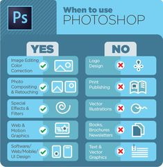Creative Design Strategy Take on Photoshop with this get started course on how-to use get and navigate today! Design Websites, Graphic Design Lessons, Graphic Design Tools, Graphic Design Tutorials, Graphic Design Inspiration, Tool Design, Design Posters, Design Trends, Photoshop Design