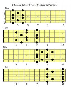 Dobro G Tuning G Major Pentatonic Chart