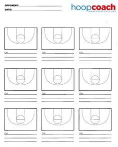 Image Result For Basketball Evaluation Form  Aim High Basketball