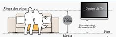 altura da tomada de tv - Pesquisa Google