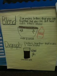 I've Got Class: Love this anchor chart for showing the difference between blends and digraphs