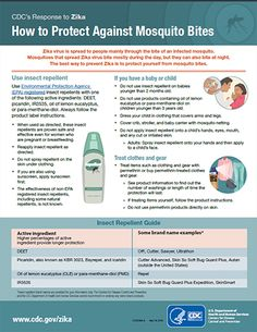 How to protect against mosquito bites factsheet thumbnail