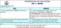 Diferencia de uso entre Do y Make