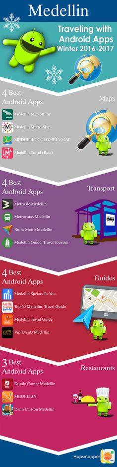 Medellin Android apps: Travel Guides, Maps, Transportation, Biking, Museums, Parking, Sport and apps for Students.