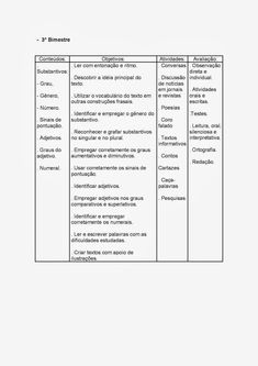PLANEJAMENTO ANUAL 4° ANO ATIVIDADES (IMAGENS) PARA IMPRIMIR - PORTAL ESCOLA Personalized Items, 1, Lesson Plans For Elementary, Teaching Plot, School Schedule, Punctuation Activities, Area And Perimeter, Rational Numbers, Yearly