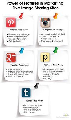 De kracht van en de verschillen tussen Instagram, G+, Pinterest en ...