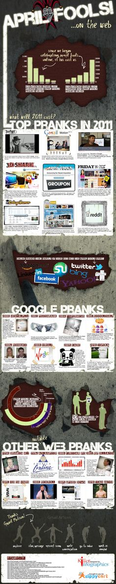 #SocialMedia #Infographics - April Fools On The Web