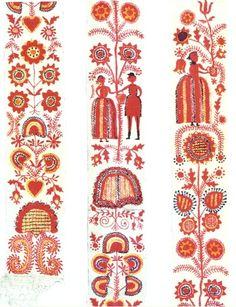 Czech Textiles
