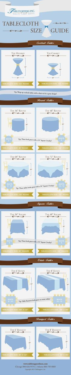 How to know what size tablecloth you need?! Here's how! Pin now, save for later!