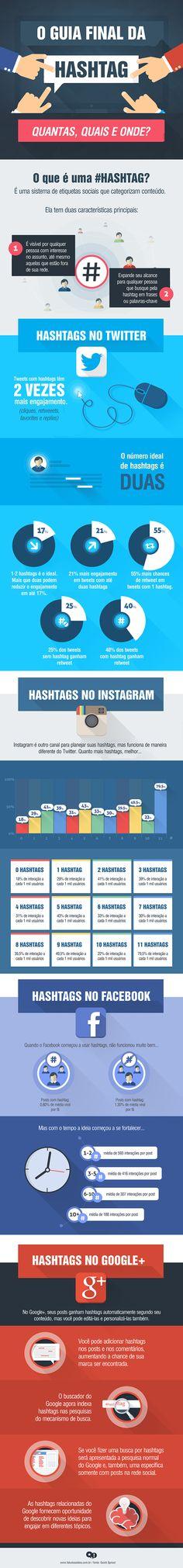 O Guia das Hashtags: Como usá-las da melhor forma em cada canal social (infográfico)
