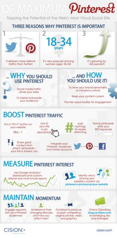 SOCIAL MEDIA Tapping the Pinterest Potential #Infographic Learn more about Internet Marketing at www.purposeadvertising.com #advertising with a #purpose