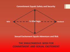 Sex and Domesticity